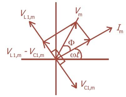 Rangkaian arus bolak balik listrik daya resonansi pengertian diagram fasor memperlihatkan hubungan antara v dan i ccuart Image collections