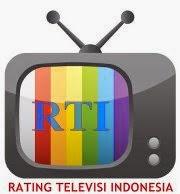 Rating Acara TV Indonesia Agustus 2014