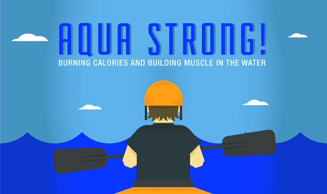 Aqua Strong - Calorie Burning Workouts in the Water