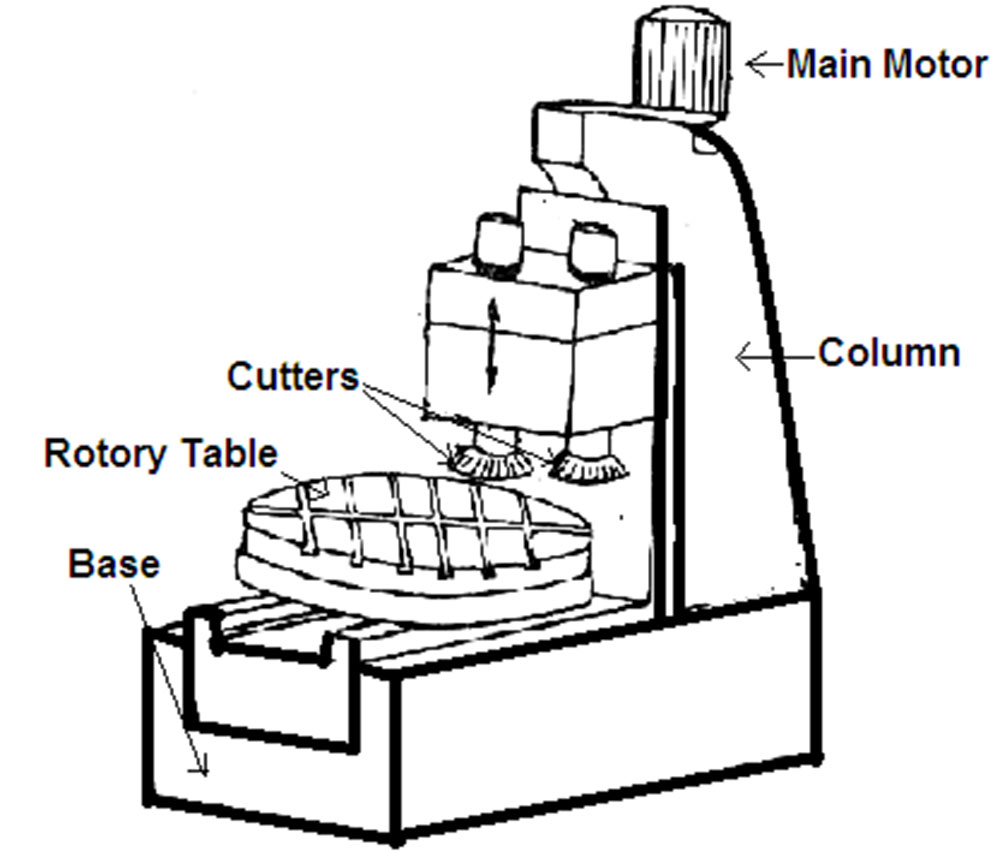 milling machine diagram