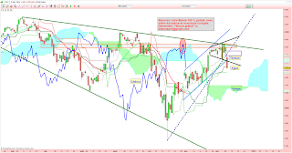 cac40 analyse technique 09/12/2014