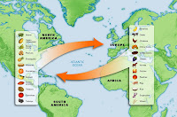 The Columbian Exchange: A History of Disease, Food, and Ideas