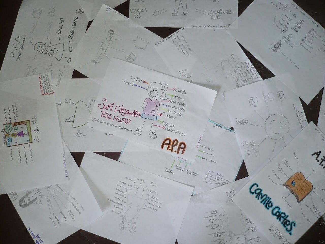 Muestra  del  APA  de  los  estudiantes  del  Grado  10-19