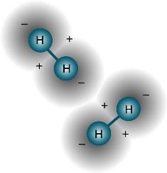 Hydrogen molekyle