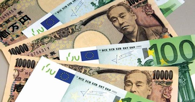 Forex eur jpy strategy
