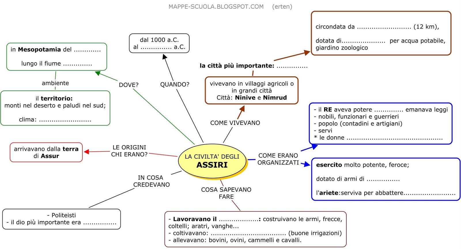 Populaire MAPPE per la SCUOLA: GLI ASSIRI HE24