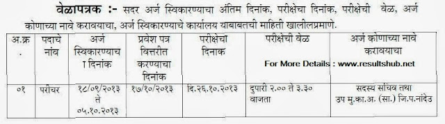 Important Dates & Schedule For ZP Nanded Recruitment 2013