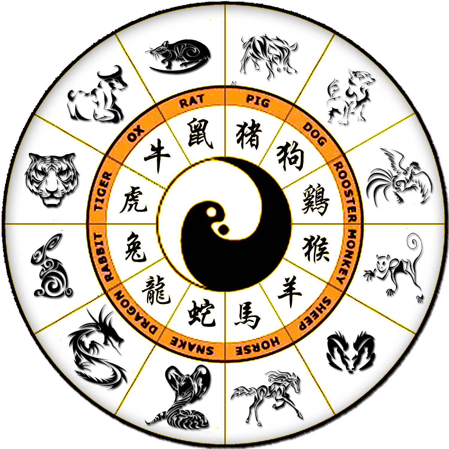 fujimini adventure series whats your chinese zodiac