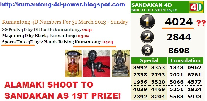 Sports Toto 4D Prediction shoot to Sandakan 4D as 1st Prize - 31 March