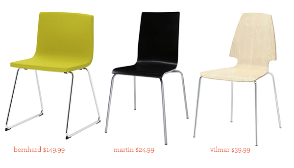 See That There round up quest for the perfect dining chair : moreikea from www.seethatthere.com size 600 x 343 jpeg 64kB