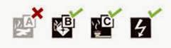 Klasifikasi Kode APAR CO2