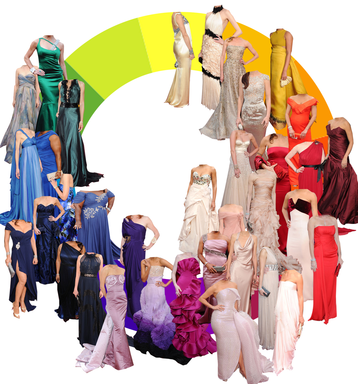 Dress color wheel