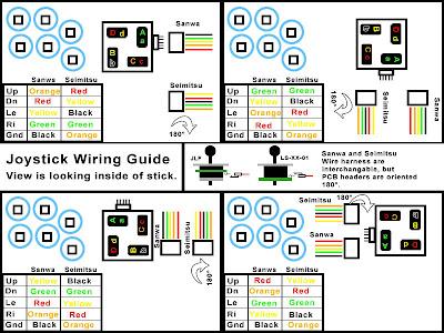 """Si l'image ne s'affiche pas, essayez """"joystick sanwa wirering"""" dans google image."""