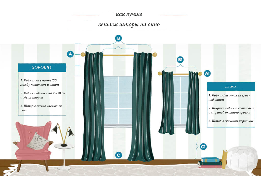Best way to hang a curtain rod