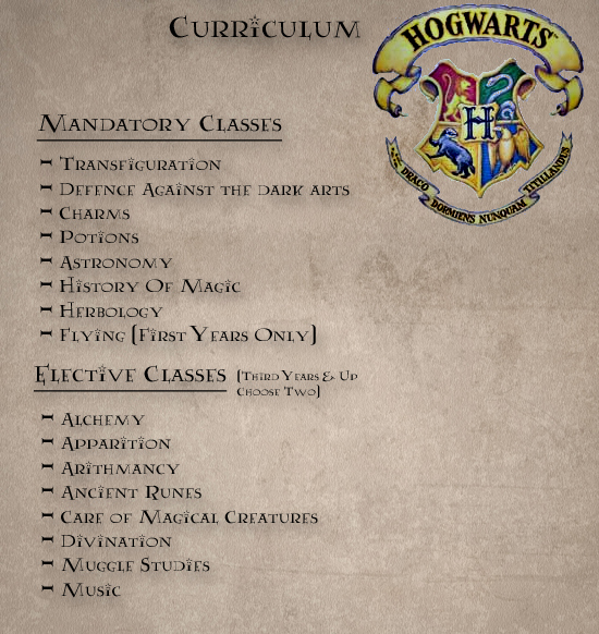 1st class psychology dissertation examples
