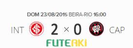 O placar de Internacional 2x0 Atlético-PR pela 20ª rodada do Brasileirão 2015