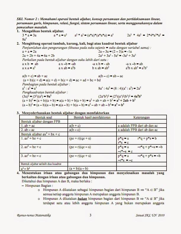 Kumpulan Rumus Matematika Smp Untuk Un Seribu Rumus