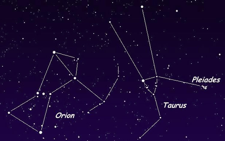 Orion, Taurus, The Pleiades.