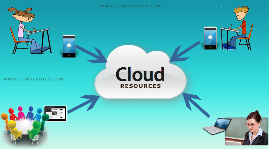 Cloud computing for education and learning difference