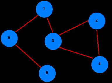 Euler's path
