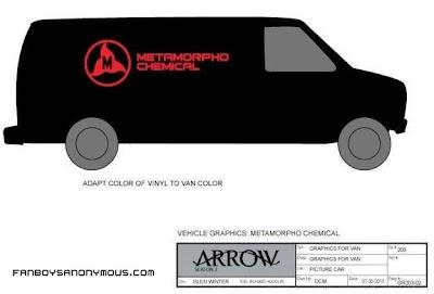 Watch Arrow Season 2 Online Episodes Series Download Torrent