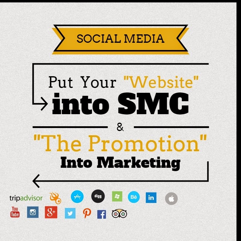 Social Media Marketing Websites