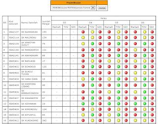 waktu peperiksaan percubaan spm ii 2011 jadual waktu peperiksaan