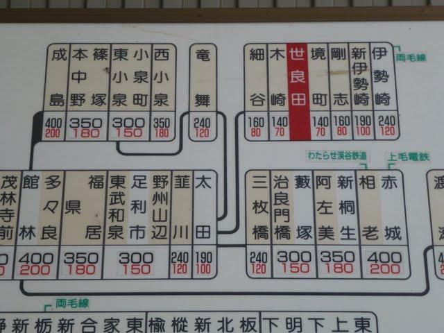 東武伊勢崎線 世良田駅 運賃表
