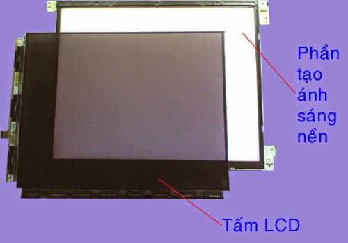 Đèn hình gồm tấm LCD và phần tạo ánh sáng nền