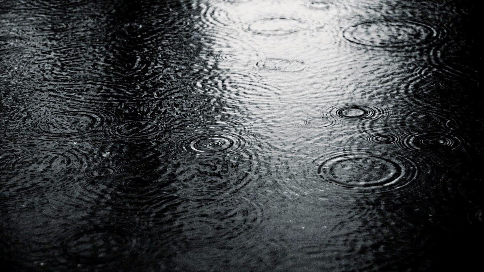 Wow Rainy Day Wallpapers