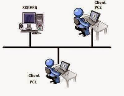 Konfigurasi x lite dan asterisk voip asterisk adalah software ip pbx untuk membuat sistem layanan komunikasi telepon melalui internet atau biasa disebut voip voice over internet protocol ccuart Choice Image