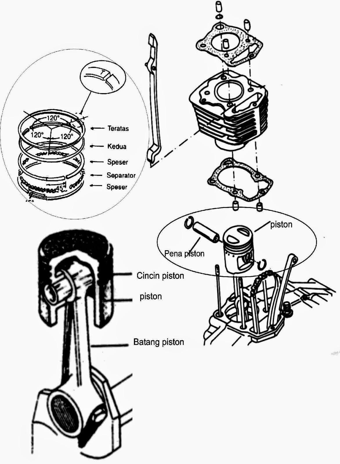 smk ma'arif 1 sumedang™: perhatikan cara pemasangan ring piston