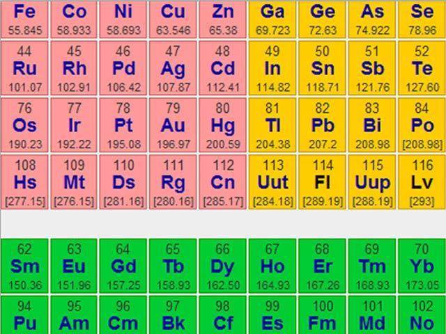 Aip hurtadina livermorio y flerovio los dos nuevos elementos de la livermorio y flerovio los dos nuevos elementos de la tabla peridica urtaz Image collections