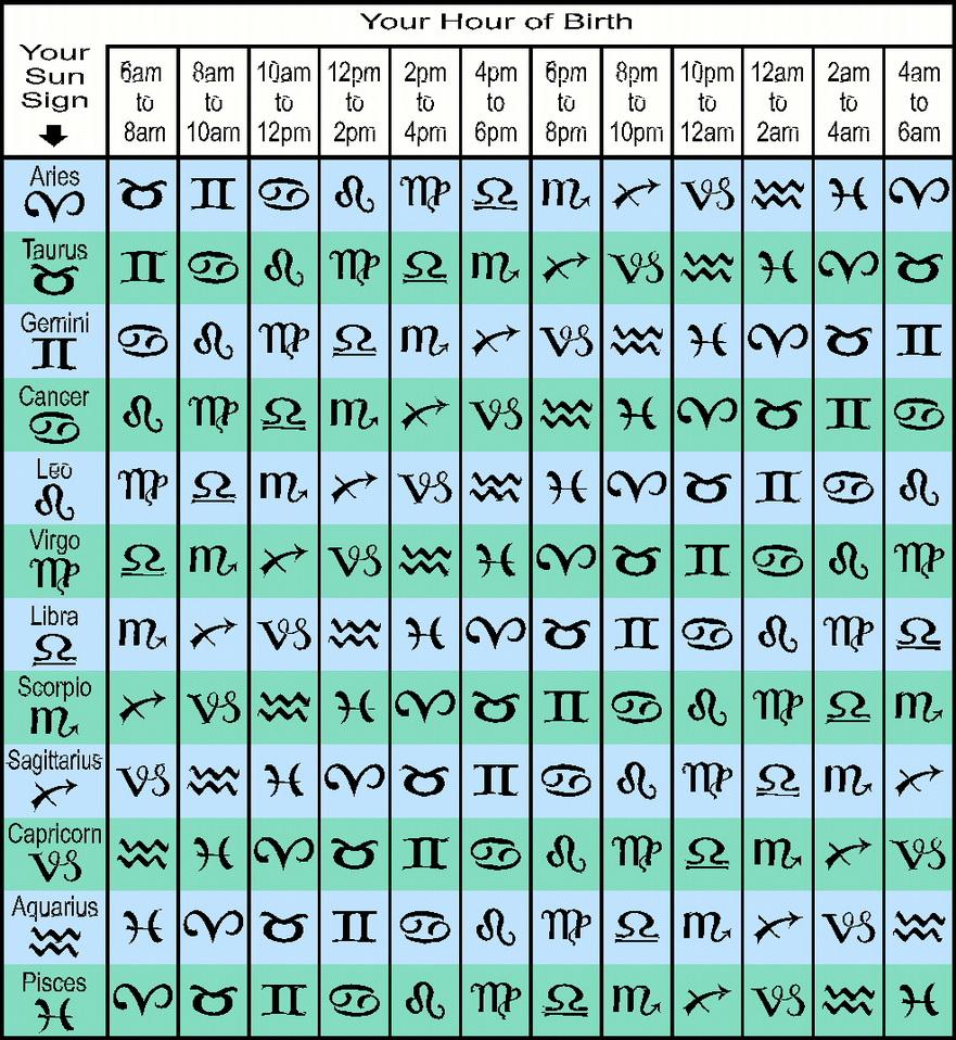 madam kighal 39 s astrology