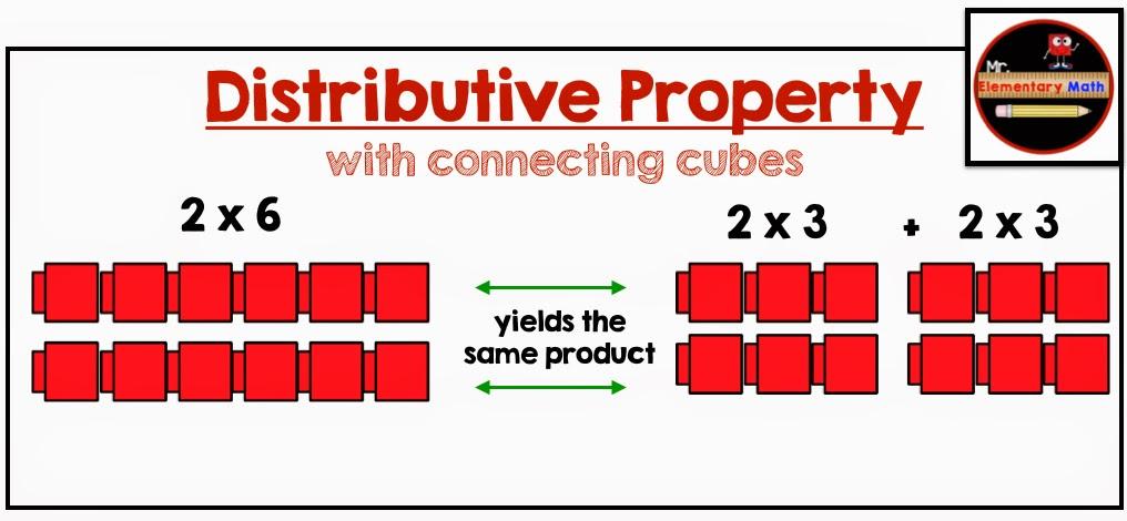 Multiplication Worksheets properties of multiplication – Distributive Property of Multiplication Worksheets 3rd Grade