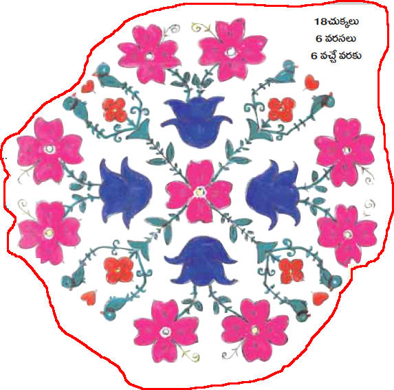 MUNGITA MUGGULU: HOUSE DECORATION SPECIAL LARGE FLOWERS KOLAM