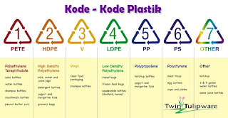 Kode & Logo Plastik Tulipware