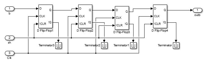 addend register circuit