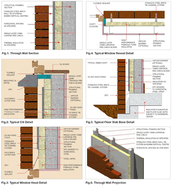 Brick Cladding8