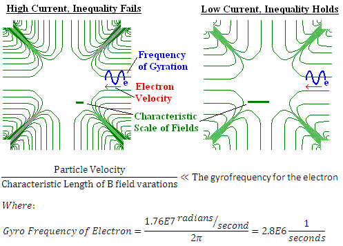 Entropic repulsion of an interface in an external field - Springer