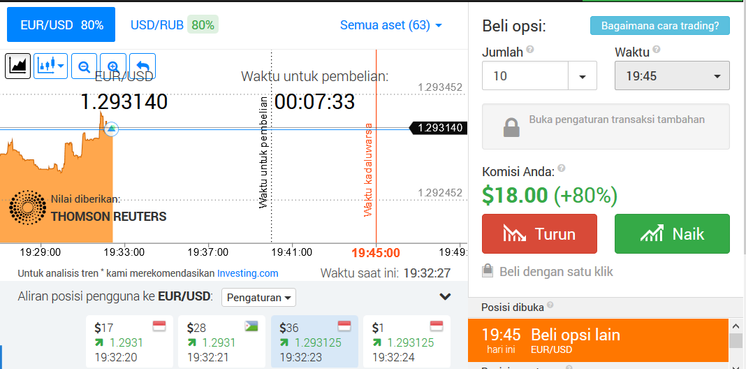 Cara trading binary option