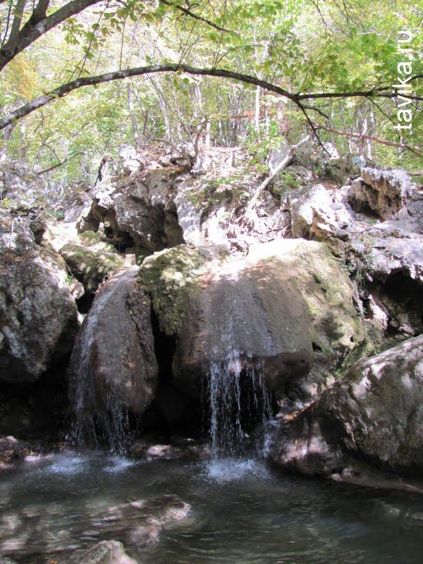 Водопад Су-Учхан, Кизил-Коба