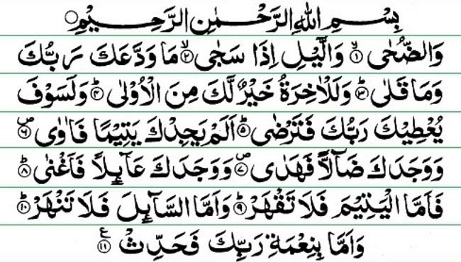 Bacaan Dzikir Dan Doa Sholat Dhuha Sesuai Sunnah Rasulullah