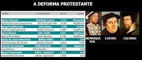 A Deforma Protestante