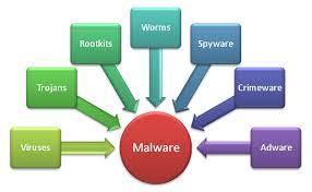كيفية إزالة الفيروسات من مدونة بلوجر 65656