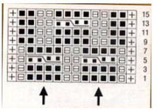 grafico (esquema)