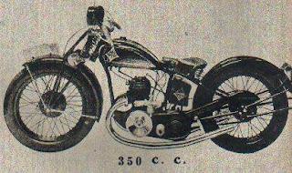 Motocicletas Patria