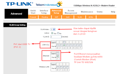 Cara Install Modem untuk USEE TV Internet