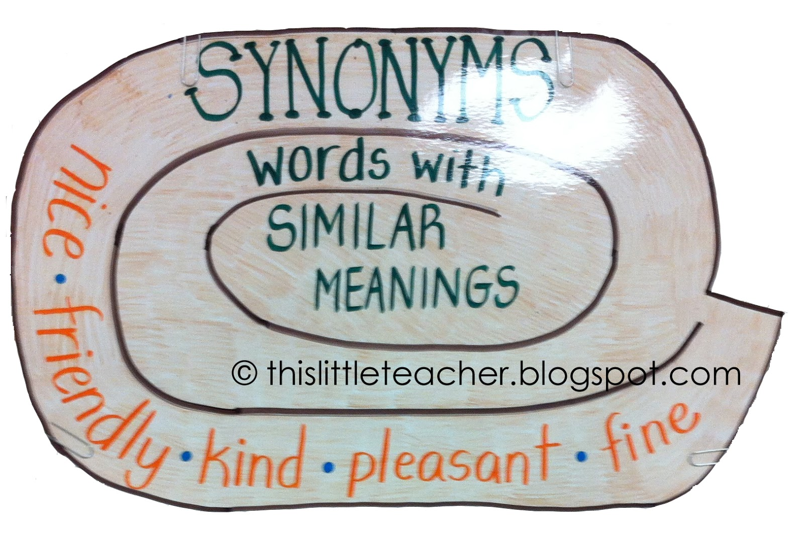 This little teacher synonyms anchor chart for Coute synonyme