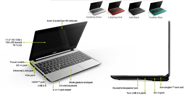 Acer Aspire One 756 features